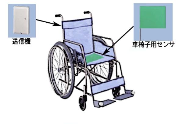 車椅子用 通報システム